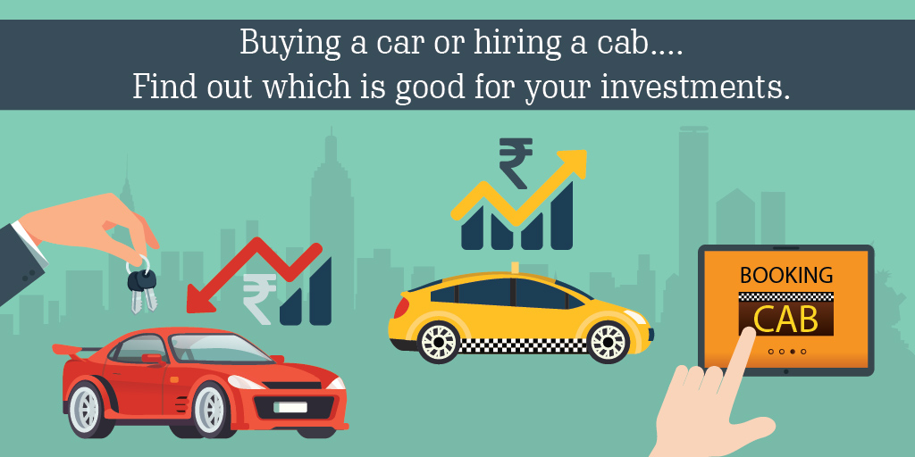 investments in bangalore